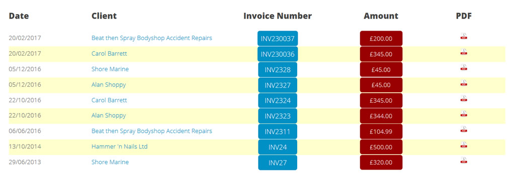 invoice overview